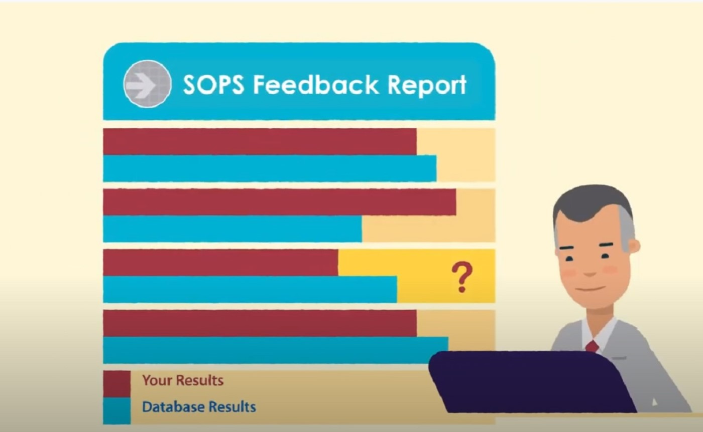 Screenshot of SOPS Feedback Report