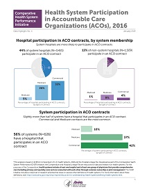 Health System Participation in Accountable Care Organizations (ACOs), 2016