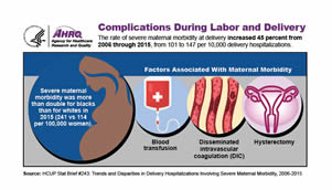 Complications During Labor and Delivery