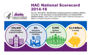 Link to infographic: HAC National Scorecard 2014-16
