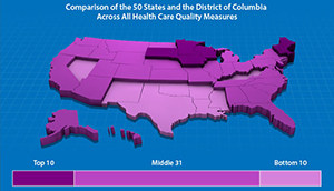 Link to Infographic - Comparison of the 50 States and District of Columbia across all Health Care Quality Measures