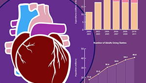 Link to Infographic - Statin Use in U.S. Adults Doubles in 10 Years