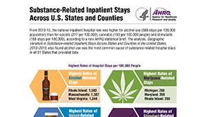 Link to infographic: Substance-Related Inpatient Stays Across U.S. States and Counties