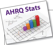 Image of AHRQ Stats graph