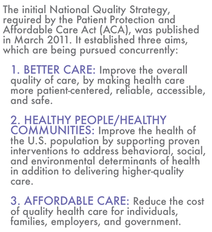 The initial National Quality Strategy, required by the Patient Protection and  Affordable Care Act (ACA), was published in March 2011. It established three aims, which are being pursued concurrently:  1. BETTER CARE: Improve the overall  quality of care, by making health care more patient-centered, reliable, accessible, and safe. 2. HEALTHY PEOPLE/HEALTHY COMMUNITIES: Improve the health of the U.S. population by supporting proven interventions to address behavioral, social, and environmental determinants of health in addition to delivering higher-quality care. 3. AFFORDABLE CARE: Reduce the cost of quality health care for individuals, families, employers, and government.
