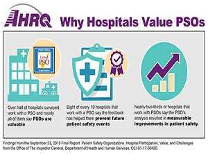 Link to Why Hospitals Value PSOs