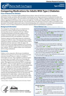 Clinician Research Summary for Comparing Medications for Adults with Type 2 Diabetes