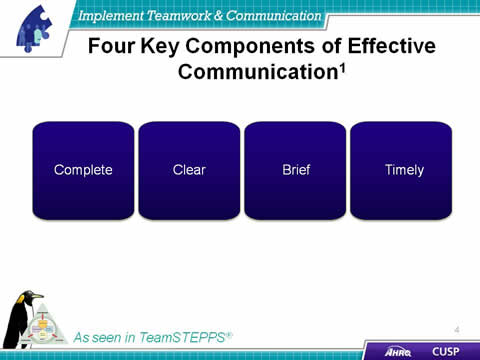 communication is an important component in Four components of effective communication more fully understand another person's communication is by looking at the four components of communication in.