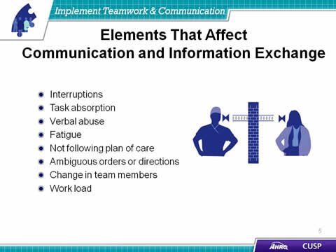the elements of an effective communication In effective communication all of the elements have to be in optimal condition in order to convey information in a manner that what is being said represents exactly what is meant to be said additionally, the effect of what is being said will cause the precise number of reactions that are expected upon conveying the message.