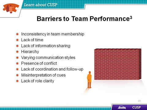 Inconsistency in team membership. Lack of time. Lack of information sharing. Hierarchy. Varying communication styles. Presence of conflict. Lack of coordination and follow-up. Misinterpretation of cues. Lack of role clarity. Image: Team member standing before a brick wall.