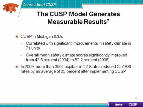 CUSP in Michigan ICUs: Correlated with significant improvements in safety climate in 71 units. Overall mean safety climate scores significantly improved from 42.5 percent (2004) to 52.2 percent (2006). In 2009, more than 350 hospitals in 22 States reduced CLABSI rates by an average of 35 percent after implementing CUSP.