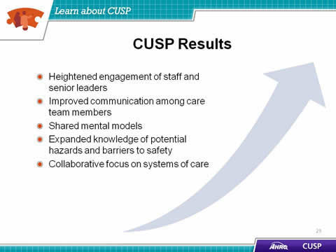 Heightened engagement of staff and senior leaders. Improved communication among care team members. Shared mental models. Expanded knowledge of potential hazards and barriers to safety. Collaborative focus on systems of care. Image: An arrow sweeping upward to depict CUSP results that build on each other.