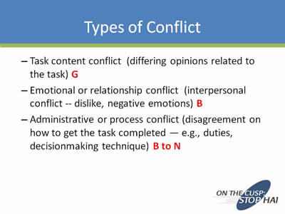 conflict resolution term papers Free conflict papers, essays term papers: conflict and power: conflict resolution - conflict resolution.