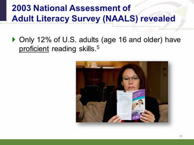 2003 national adult literacy survey