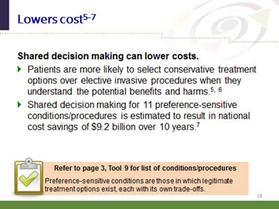 Slide 15: Lowers cost. Shared decision making can lower costs. Patients are more likely to select conservative treatment options over elective invasive procedures when they understand the potential benefits and harms. Shared decision making for 11 preference-sensitive conditions/procedures is estimated to result in national cost savings of $9.2 billion over 10 years. Refer to page 3, Tool 9 for list of conditions/procedures. Preference-sensitive conditions are those in which legitimate treatment options exist, each with its own trade-offs.