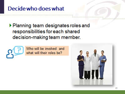 Slide 25: Decide who does what. Planning team designates roles and responsibilities for each shared decision-making team member.Who will be involved and what will their roles be?