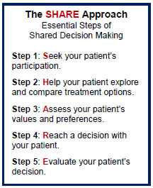 The SHARE Approach: Essential Steps of Shared Decision Making. Step 1: Seek your patient's participation. Step 2: Help your patient explore and compare treatment options. Step 3: Assess your patient's values and preferences. Step 4: Reach a decision with your patient. Step 5: Evaluate your patient's decision.