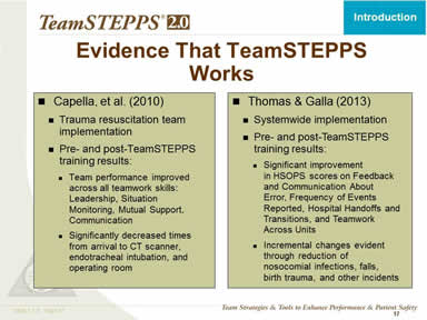 Evidence That TeamSTEPPS Works