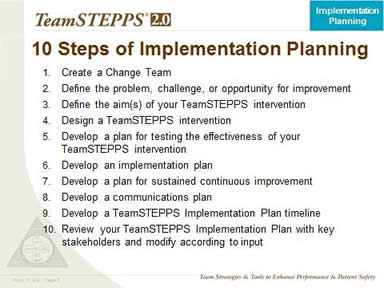 E-business planning and implementation of a quality