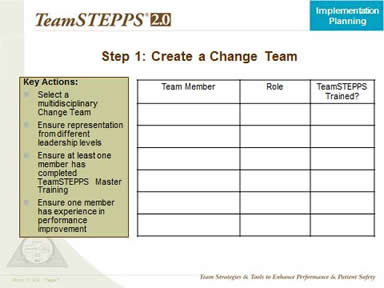 Step 1. Create A Change Team