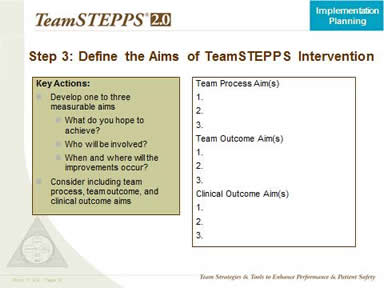 Step 3. Define the Aims of Your TeamSTEPPS Intervention