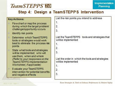 Step 4. Design A TeamSTEPPS Intervention