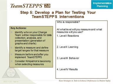 Step 5. Develop A Plan For Testing Your TeamSTEPPS Interventions