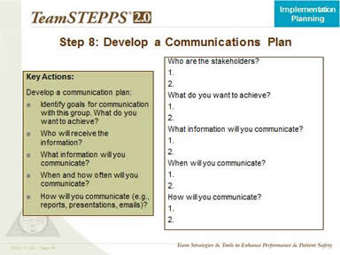 Step 8. Develop A Communication Plan