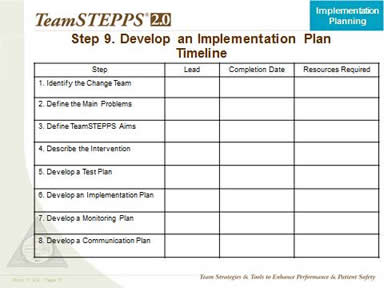 TeamSTEPPS 2.0: Module 11. Implementation | Agency for ...