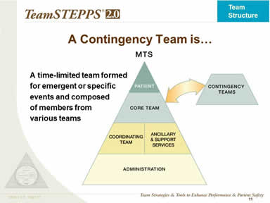 A Contingency Team is…