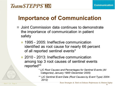 TeamSTEPPS Fundamentals Course: Module 3  Communication | Agency for
