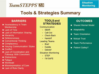 Tools & Strategies Summary