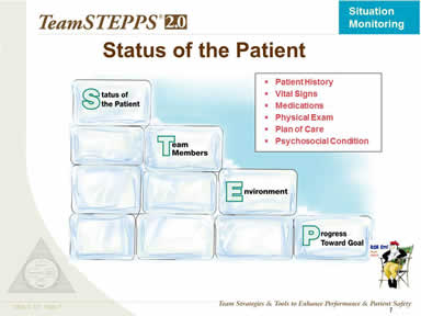 Status of the Patient