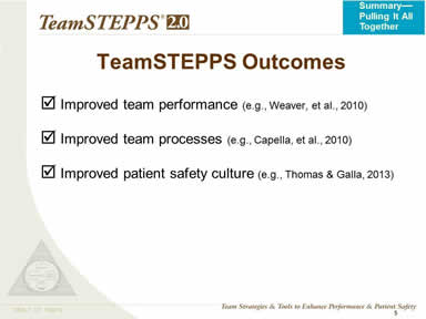 Improved team performance (e.g., Weaver, et al., 2010). Improved team processes (e.g., Capella, et al., 2010).  Improved patient safety culture (e.g., Thomas & Galla, 2013)