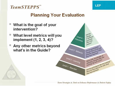 Text: What is the goal of your intervention?; What level metrics will you implement (1, 2, 3, 4)?; Any other metrics beyond what's in the Guide?.