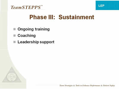 Text: Ongoing training; Coaching; Leadership support.