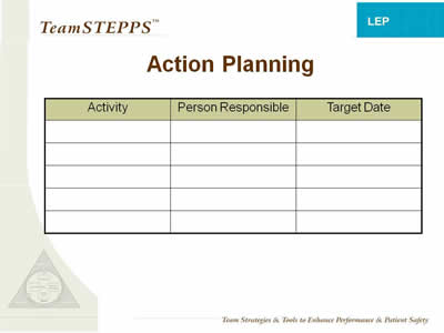 Text: Action Planning for - Activity; Person Responsible; Target Date.