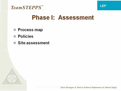 Text: Process map; Policies; Site assessment.