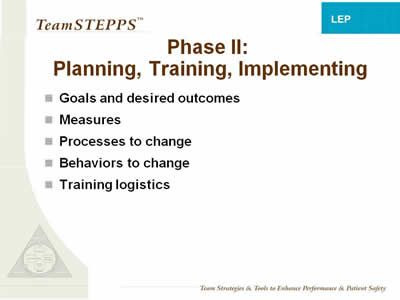 Text: Goals and desired outcomes; Measures; Processes to change; Behaviors to change; Training logistics.