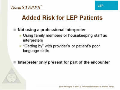 "Text: Not using a professional interpreter: Using family members or housekeeping staff as interpreters; ""Getting by"" with provider's or patient's poor language skills. Interpreter only present for part of the encounter."