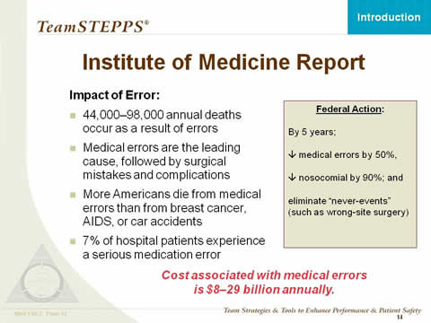 Impact of Error: 44,000�98,000 annual deaths occur as a result of errors. Medical errors are the leading cause, followed by surgical mistakes and complications. More Americans die from medical errors than from breast cancer, AIDS, or car accidents. 7% of hospital patients experience a serious medication error. Cost associated with medical errors is $8�29 billion annually.