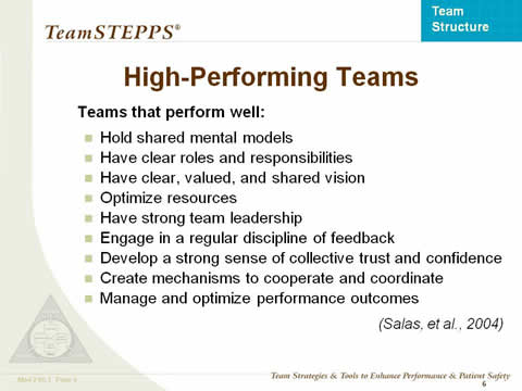 High-Performing Teams... the remaining slide text is below this image.