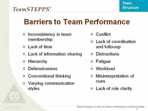 barriers for effective performance appraisals The best free ebook collections tagged with identify barriers and guidelines for effective performance appraisals bellow are showing the best book associates with.