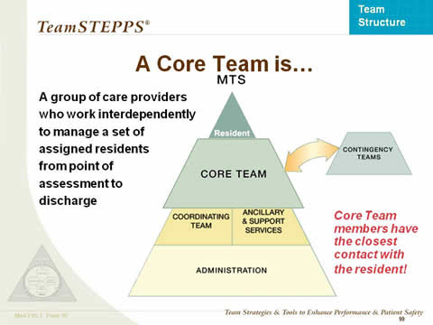 A Core Team is... the remaining slide text is below this image.