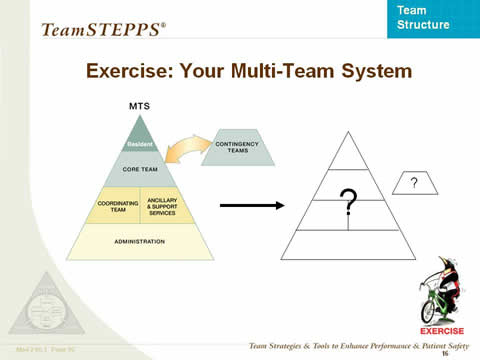 Exercise: Your Multi-Team System... the remaining slide text is below this image.