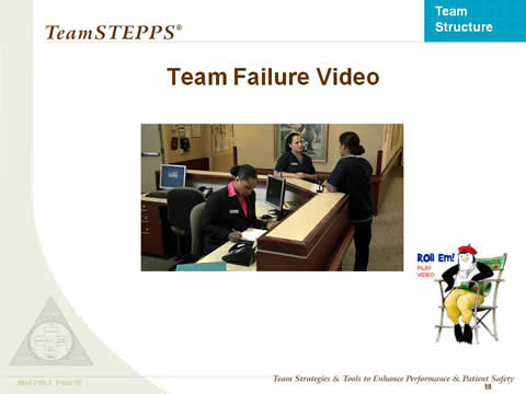 Team Failure Video ... the remaining slide text is below this image.