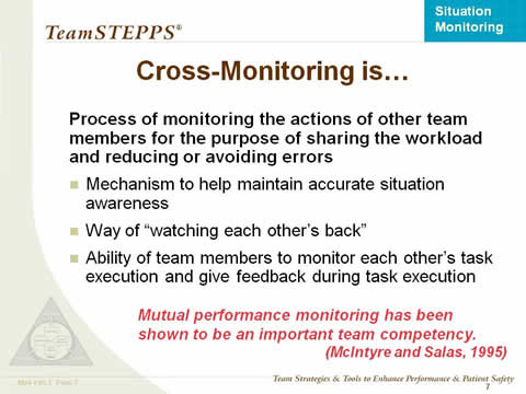 "Cross Monitoring Is... Process of monitoring the actions of other team members for the purpose of sharing the workload and reducing or avoiding errors: Mechanism to help maintain accurate situation awareness; Way of ""watching each other's back""; and Ability of team members to monitor each other's task execution and give feedback during task execution. Mutual performance monitoring has been shown to be an important team competency. (McIntyre and Salas 1995)"