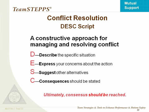 A constructive approach for managign and resolving conflict. D = Describe the specific situation. E = Express your concerns about the action. S = Suggest other alternatives. C = Consequences should be stated. Ultimately, consensus should be reached.