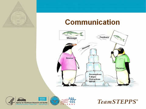 Define communication research