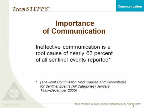 Communication: Instructor's Slides | Agency for Healthcare Research